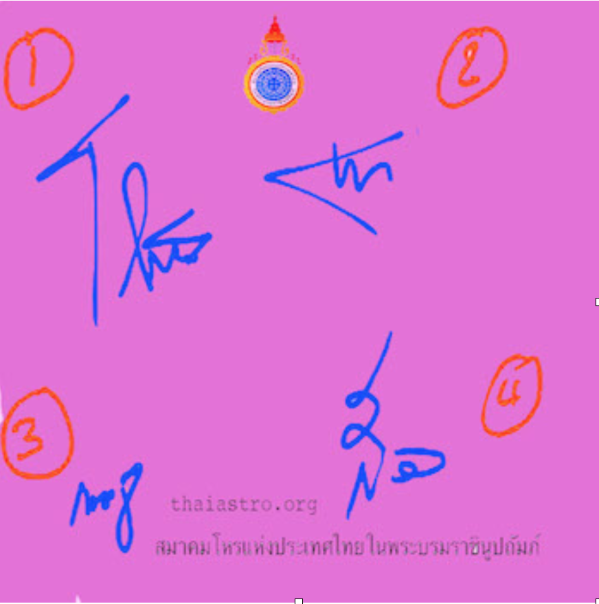 Aj.Nut-Problem Signature